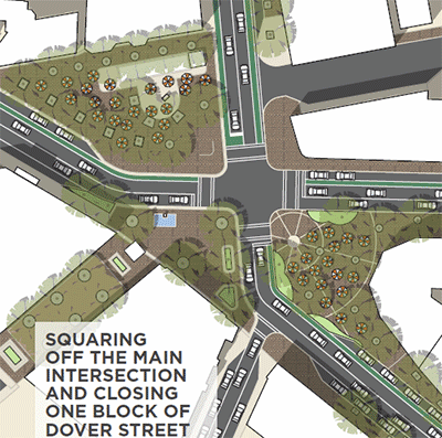 Plan for Davis Square
